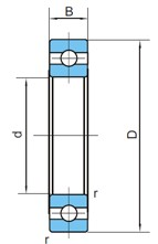 深沟球轴承(d120~1000)