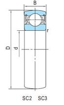 两端平头外球面轴承