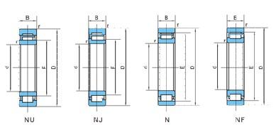 大型单列圆柱滚子轴承(d120~1060)