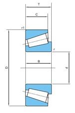 大型单列圆锥滚子轴承1(d180~480)
