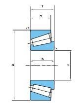 大型单列圆锥滚子轴承2(d240~950)
