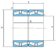英制四列圆锥滚子轴承(d244~655)