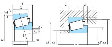 精密单列圆锥滚子轴承(d25~250)