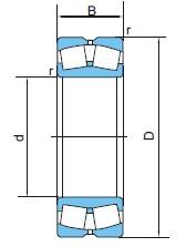 调心滚子轴承(d110~950)