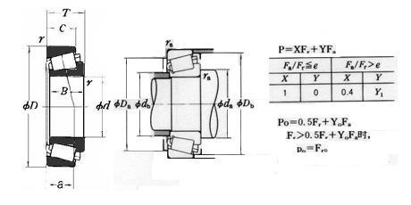 英制单列圆锥滚子轴承