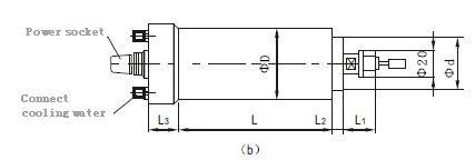 数控钻数控铣用电主轴