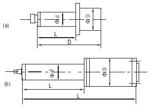 铁削用及切割机用电主轴