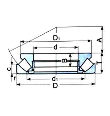 Thrust  Spherical Roller Bearing