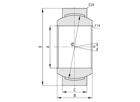 Spherical Plain Bearings