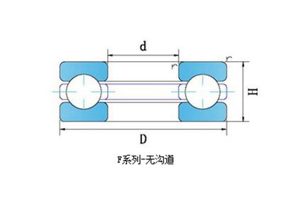 平面推力軸承