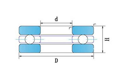 平面推力轴承