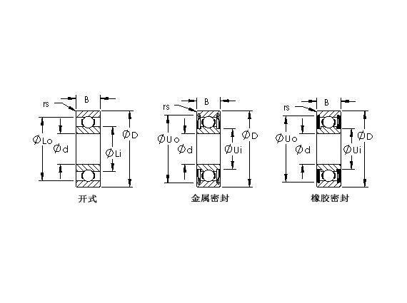 軸承鋼英制薄壁軸承(開式、ZZ、2RS)