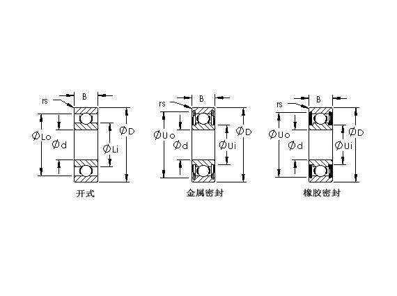 單列公制深溝球軸承(開式、ZZ、2RS)