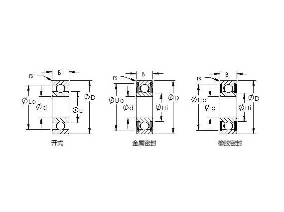 16系列英制深溝球軸承(開式、ZZ、2RS)