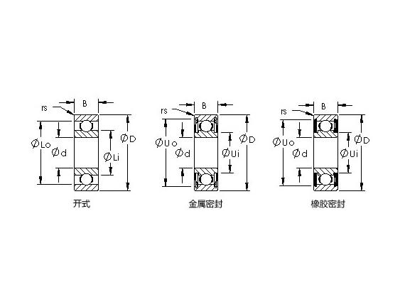 不銹鋼16系列英制深溝球軸承(開式|ZZ、2RS)