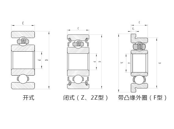 食品機械軸承系列