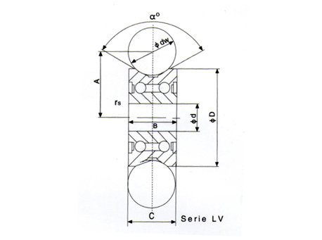 V型槽导轨滚轮