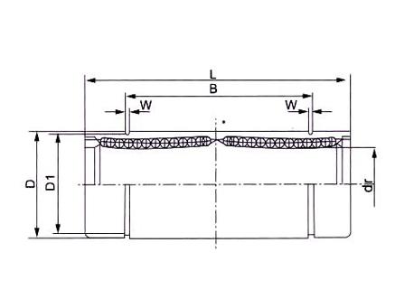 LM…LUU系列直线轴承