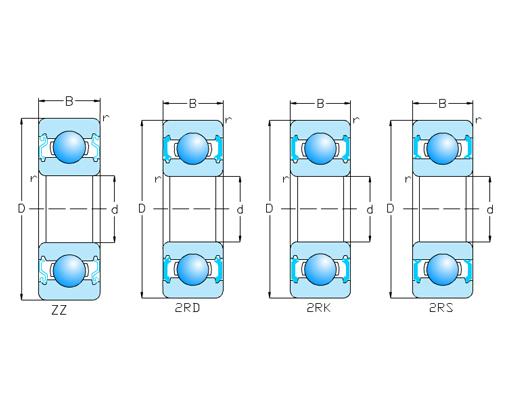 宽系列(延伸宽度或高度)