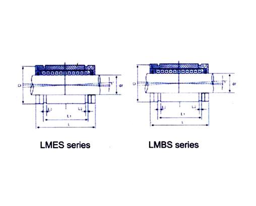 Metric series