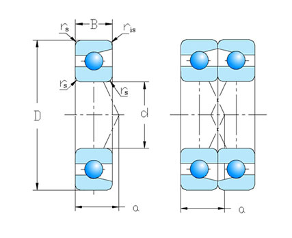单列成对配置 DF 系列