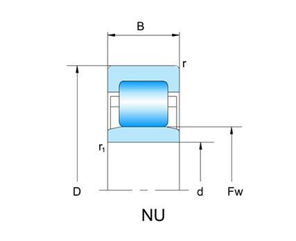 NU23 系列