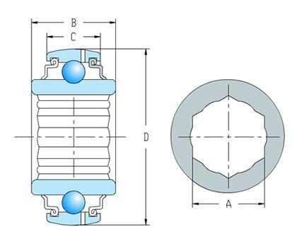 圆孔柱面球轴承