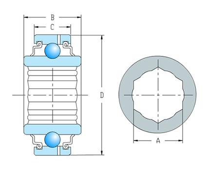 方孔柱面球轴承