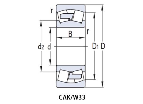 CA型(CAD)