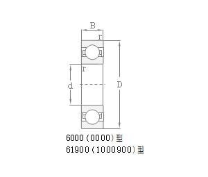 轴径 710-900mm