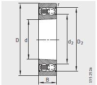 圆锥孔 <br/>K = 锥度 1:12<br/> 密封2RS