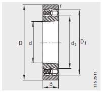 圆锥孔<br/> K= 锥度1:12