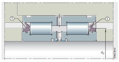 SL0248、SL0249 <br/>浮动轴承