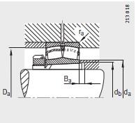 安装尺寸 <br/>E1 设计