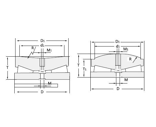 轧机用 d 330-900mm
