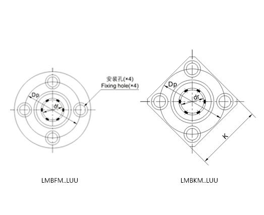 LMBFM…L、LMBKM…L系列