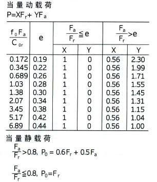 6320北京瑞德中东机电轴承有限公司