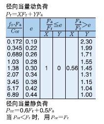 6010北京瑞德中东机电轴承有限公司