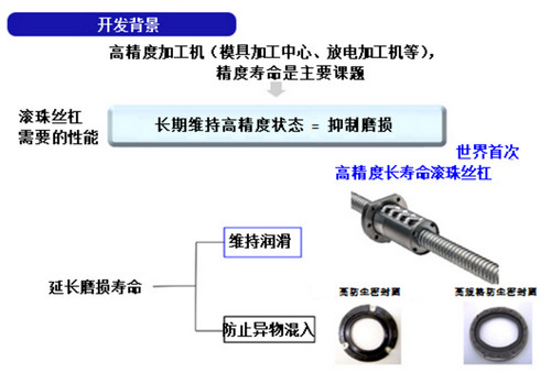日本NSK轴承成功开发高精度长寿命滚珠丝杠