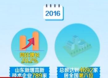 腾工轴承被认定为山东省2016年度高新技术企业