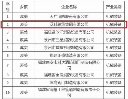 2019年經濟發展思路_陳湛勻 企業在2019年需要清晰經濟發展思路