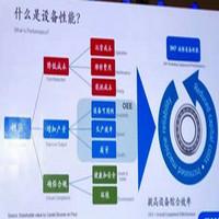 2018斯凯孚中国工业销售经销商大会召开