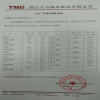 TMB注册送彩金出厂价格调整通知
