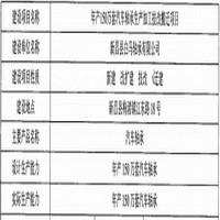 新昌白马u赢电竞lol年产150万套汽车u赢电竞lol建设项目环保验收报告