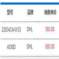 特价!23034CA/W33 350元;4030D 650元