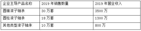 大连兴轮bwinapp最新版有限公司优势主导产品(表格)