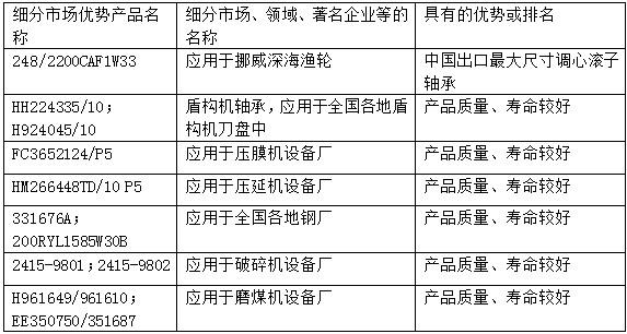 大连兴轮bwinapp最新版有限公司细分市场优势产品(表格)
