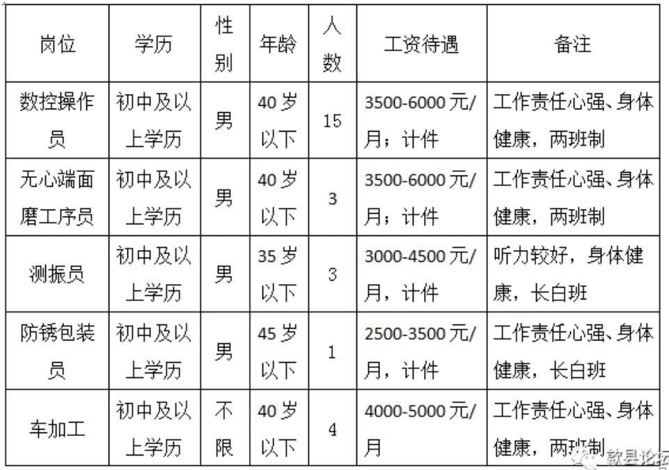 安徽协同u赢电竞lol股份有限公司招聘信息