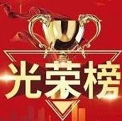 """无锡沃尔德轴承公司荣获青阳镇2019年度""""优势成长型企业""""和""""科技创新先进企业"""""""