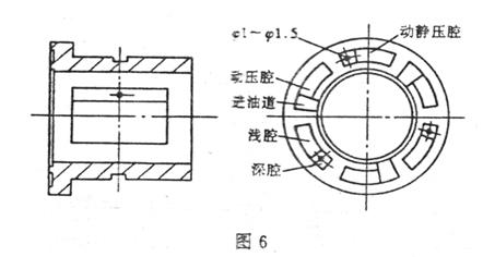 图6为径向止推动静压轴承的结构简图.
